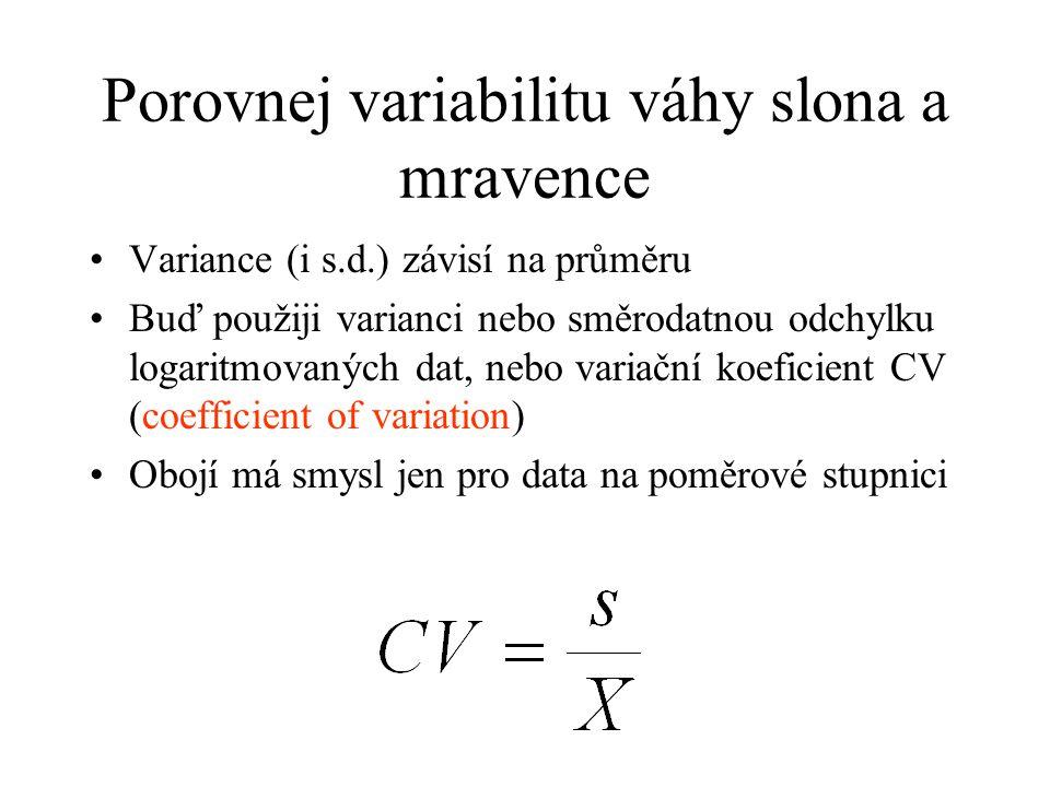 Porovnej variabilitu váhy slona a mravence Variance (i s.d.) závisí na průměru Buď použiji varianci nebo směrodatnou odchylku logaritmovaných dat, neb