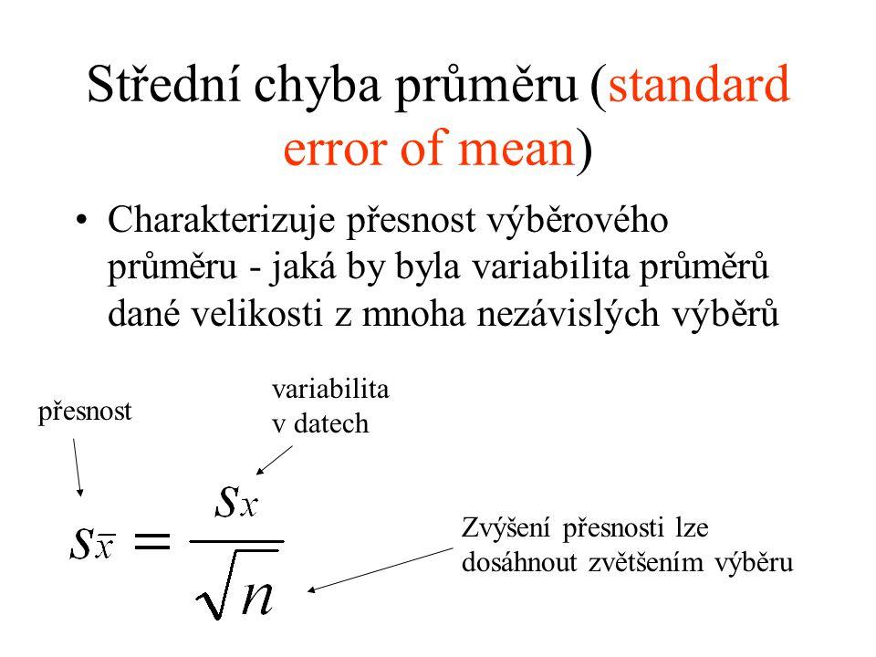 Střední chyba průměru (standard error of mean) Charakterizuje přesnost výběrového průměru - jaká by byla variabilita průměrů dané velikosti z mnoha ne