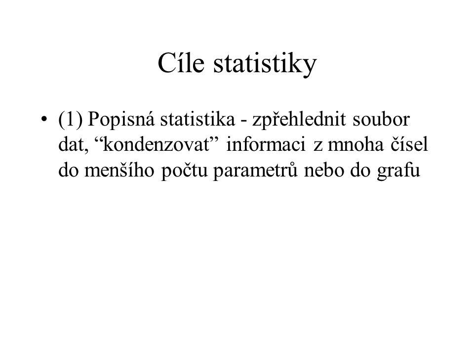 """Cíle statistiky (1) Popisná statistika - zpřehlednit soubor dat, """"kondenzovat"""" informaci z mnoha čísel do menšího počtu parametrů nebo do grafu"""