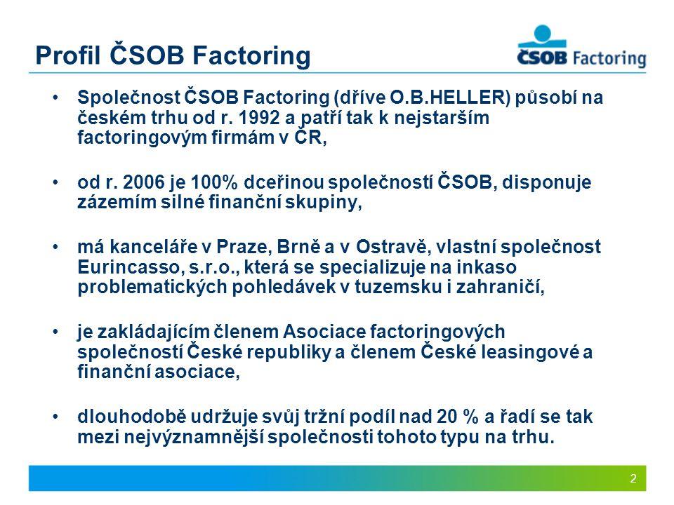 Profil ČSOB Factoring 2 Společnost ČSOB Factoring (dříve O.B.HELLER) působí na českém trhu od r. 1992 a patří tak k nejstarším factoringovým firmám v