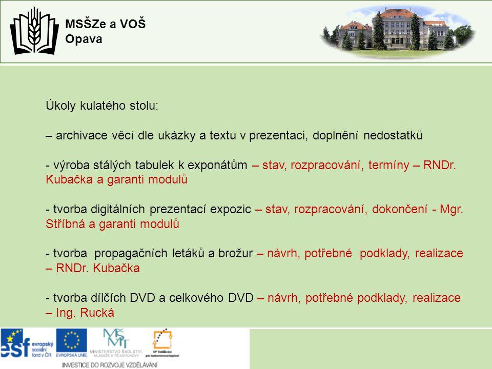 MSŠZe a VOŠ Opava Povinnosti s organizací soutěží a exkursí: Před soutěžemi – domluva s partnerem, s manažerem, soutěže i pro 1.