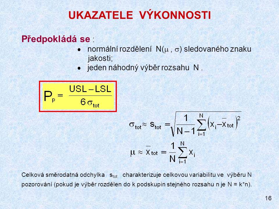 16 UKAZATELE VÝKONNOSTI Předpokládá se :  normální rozdělení N( ,  ) sledovaného znaku jakosti;  jeden náhodný výběr rozsahu N. Celková směrodatná