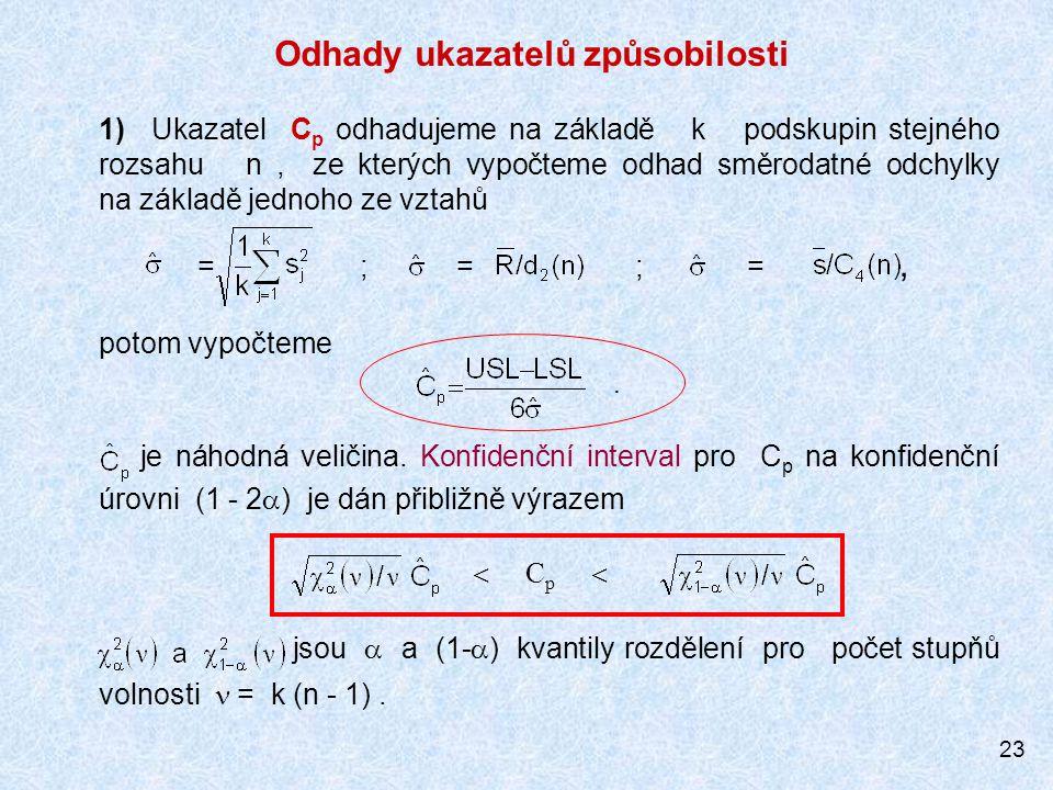 23 1)Ukazatel C p odhadujeme na základě k podskupin stejného rozsahu n, ze kterých vypočteme odhad směrodatné odchylky na základě jednoho ze vztahů =