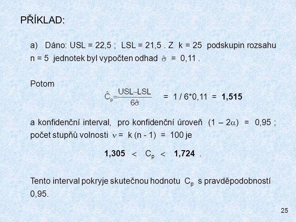 25 PŘÍKLAD: a)Dáno: USL = 22,5 ; LSL = 21,5. Z k = 25 podskupin rozsahu n = 5 jednotek byl vypočten odhad = 0,11. Potom = 1 / 6*0,11 = 1,515 a konfide