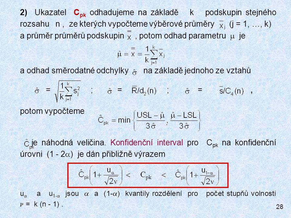 28 2)Ukazatel C pk odhadujeme na základě k podskupin stejného rozsahu n, ze kterých vypočteme výběrové průměry (j = 1, …, k) a průměr průměrů podskupi