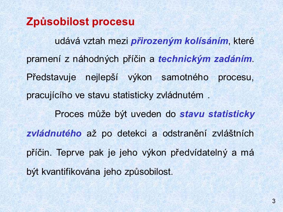 14 UKAZATEL ZPŮSOBILOSTI C p nepřihlíží k otázce centrování procesu.