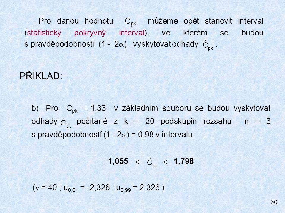 30 Pro danou hodnotu C pk můžeme opět stanovit interval (statistický pokryvný interval), ve kterém se budou s pravděpodobností (1 - 2  ) vyskytovat o