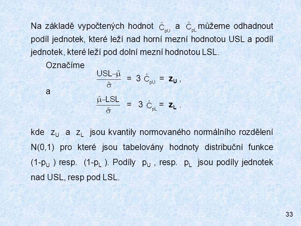 33 Na základě vypočtených hodnot a můžeme odhadnout podíl jednotek, které leží nad horní mezní hodnotou USL a podíl jednotek, které leží pod dolní mez