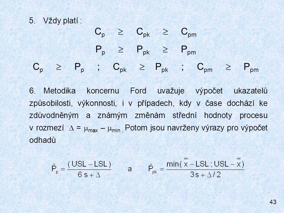 43 5.Vždy platí : C p  C pk  C pm P p  P pk  P pm C p  P p ; C pk  P pk ; C pm  P pm 6.Metodika koncernu Ford uvažuje výpočet ukazatelů způsobi
