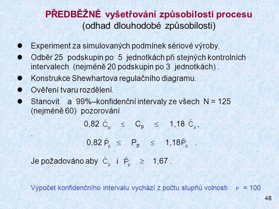 48 PŘEDBĚŽNÉ vyšetřování způsobilosti procesu (odhad dlouhodobé způsobilosti) Experiment za simulovaných podmínek sériové výroby. Odběr 25 podskupin p