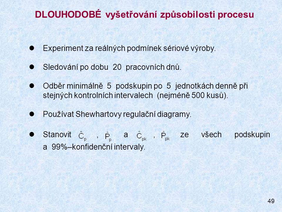 49 DLOUHODOBÉ vyšetřování způsobilosti procesu Experiment za reálných podmínek sériové výroby. Sledování po dobu 20 pracovních dnů. Odběr minimálně 5