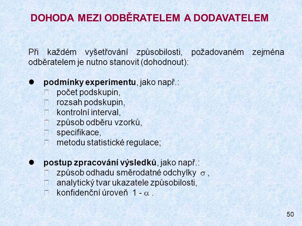 50 DOHODA MEZI ODBĚRATELEM A DODAVATELEM Při každém vyšetřování způsobilosti, požadovaném zejména odběratelem je nutno stanovit (dohodnout): podmínky