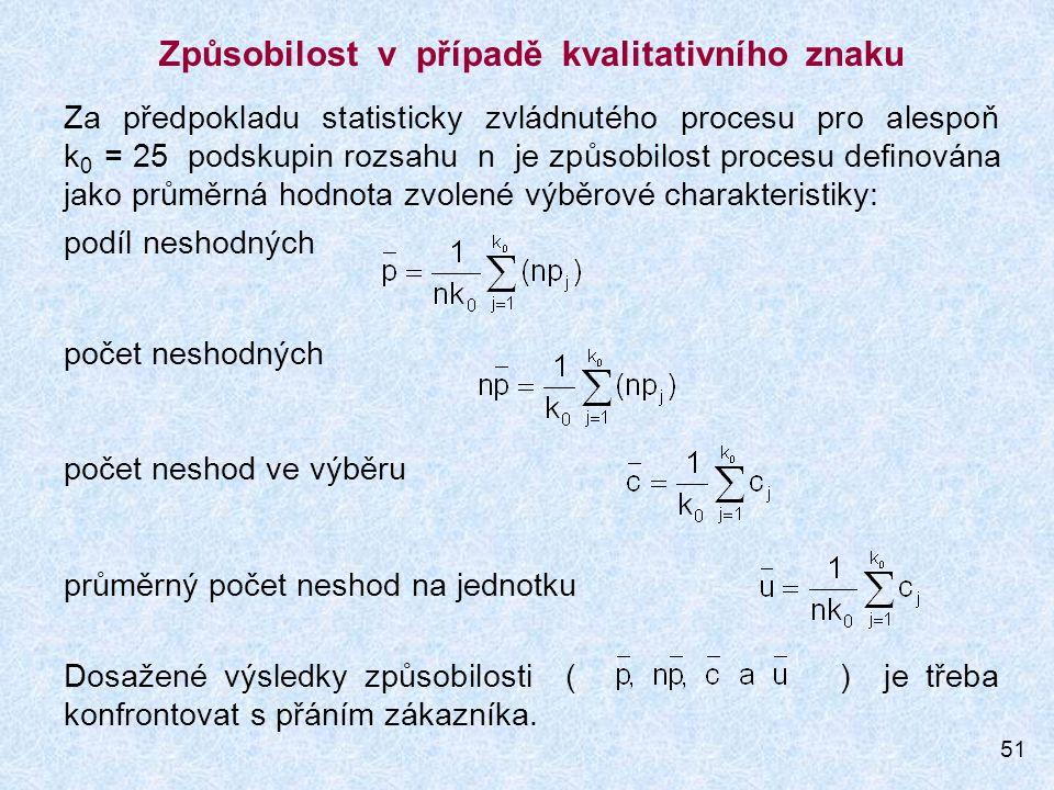 51 Způsobilost v případě kvalitativního znaku Za předpokladu statisticky zvládnutého procesu pro alespoň k 0 = 25 podskupin rozsahu n je způsobilost p