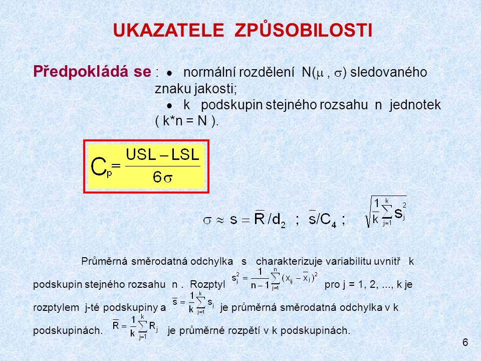 6 UKAZATELE ZPŮSOBILOSTI Předpokládá se :  normální rozdělení N( ,  ) sledovaného znaku jakosti;  k podskupin stejného rozsahu n jednotek ( k*n =