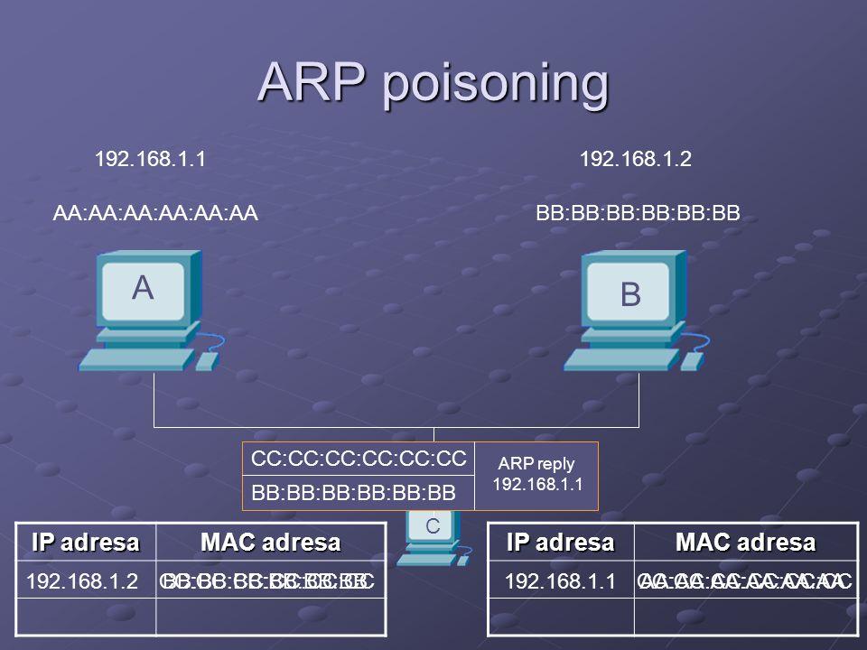 ARP poisoning A B AA:AA:AA:AA:AA:AABB:BB:BB:BB:BB:BB 192.168.1.1192.168.1.2 IP adresa MAC adresa IP adresa MAC adresa 192.168.1.1AA:AA:AA:AA:AA:AA192.168.1.2BB:BB:BB:BB:BB:BB C CC:CC:CC:CC:CC:CC AA:AA:AA:AA:AA:AA ARP reply 192.168.1.2 CC:CC:CC:CC:CC:CC BB:BB:BB:BB:BB:BB ARP reply 192.168.1.1 CC:CC:CC:CC:CC:CC