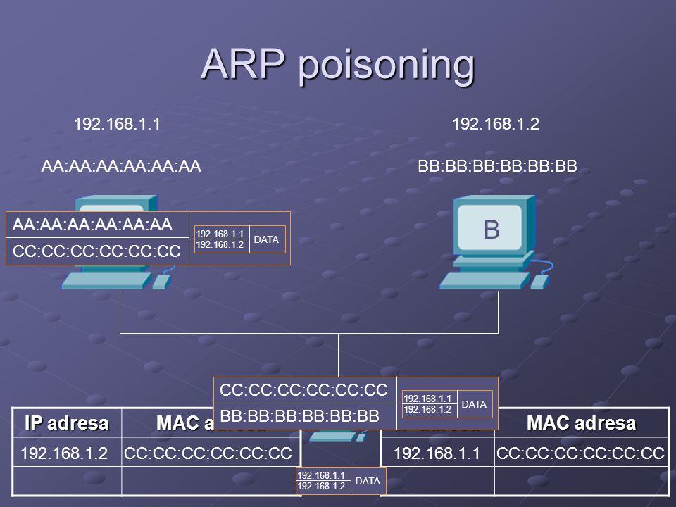 ARP poisoning A B AA:AA:AA:AA:AA:AABB:BB:BB:BB:BB:BB 192.168.1.1192.168.1.2 IP adresa MAC adresa IP adresa MAC adresa 192.168.1.1192.168.1.2 C CC:CC:CC:CC:CC:CC AA:AA:AA:AA:AA:AA CC:CC:CC:CC:CC:CC 192.168.1.1 192.168.1.2 DATA 192.168.1.1 192.168.1.2 DATA CC:CC:CC:CC:CC:CC BB:BB:BB:BB:BB:BB 192.168.1.1 192.168.1.2 DATA
