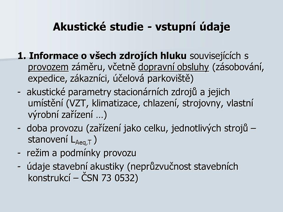 Akustické studie - vstupní údaje 1.