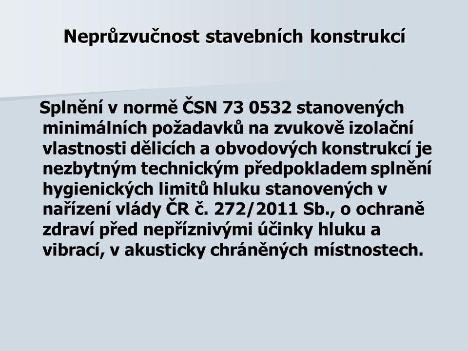 Neprůzvučnost stavebních konstrukcí Splnění v normě ČSN 73 0532 stanovených minimálních požadavků na zvukově izolační vlastnosti dělicích a obvodových konstrukcí je nezbytným technickým předpokladem splnění hygienických limitů hluku stanovených v nařízení vlády ČR č.