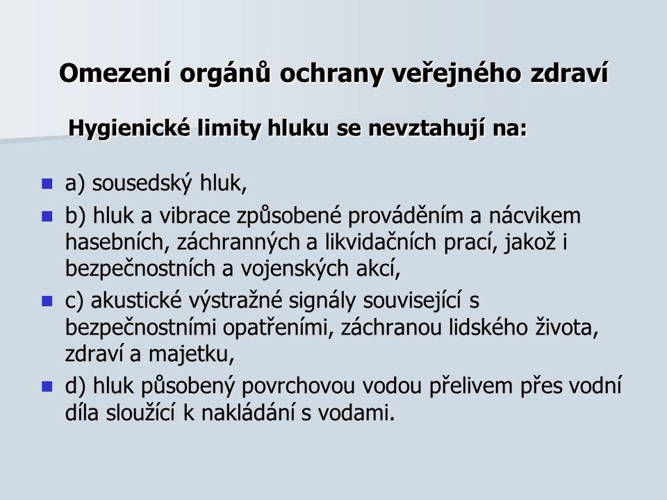 Úprava hygienických limitů hluku § 11 a 12 nařízení vlády ČR č.