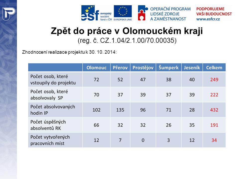 Zpět do práce v Olomouckém kraji (reg. č. CZ.1.04/2.1.00/70.00035) Zhodnocení realizace projektu k 30. 10. 2014: