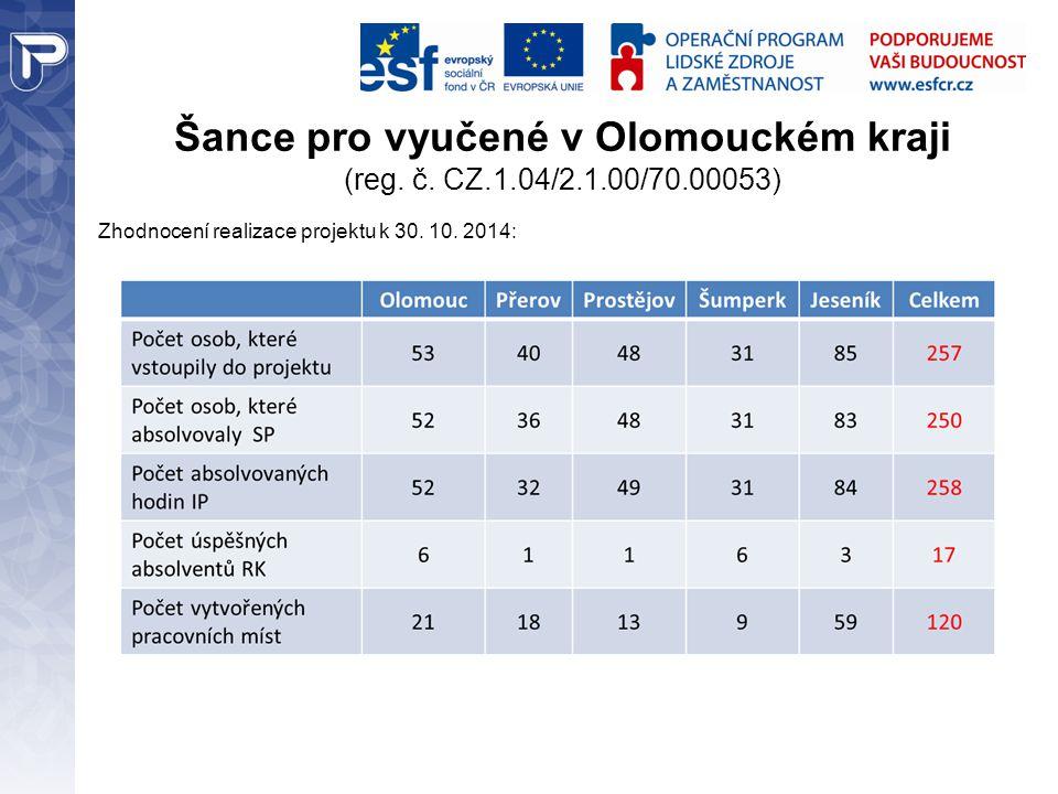 Šance pro vyučené v Olomouckém kraji (reg. č. CZ.1.04/2.1.00/70.00053) Zhodnocení realizace projektu k 30. 10. 2014:
