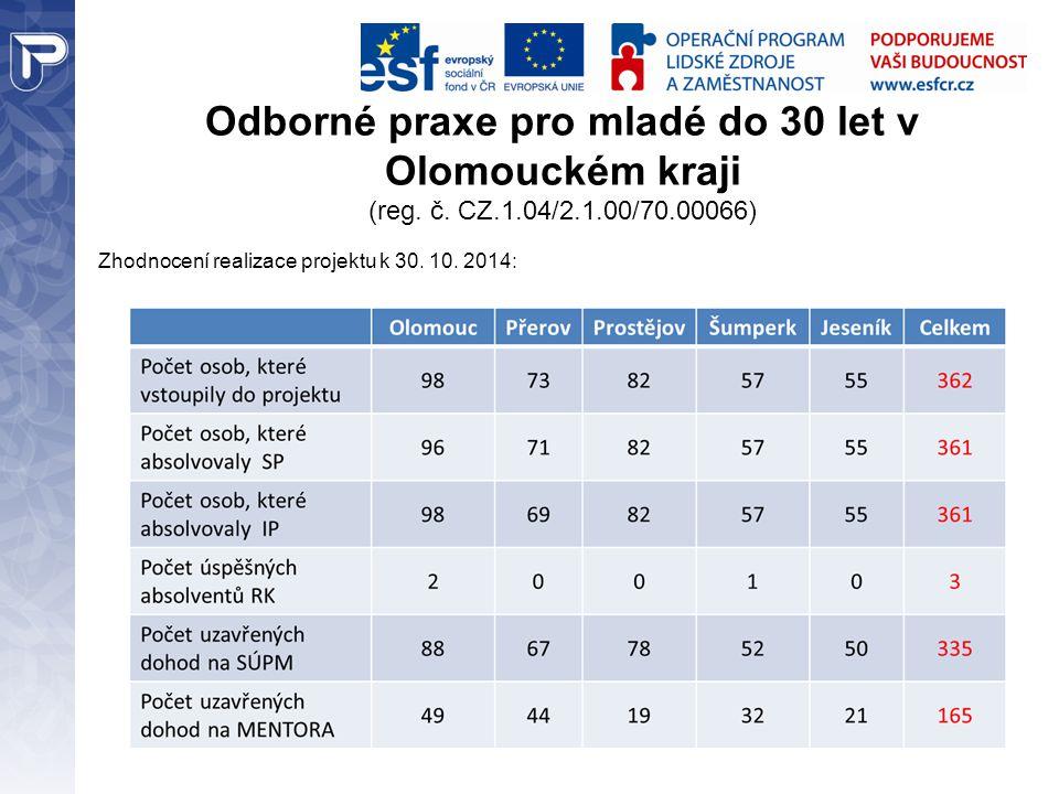 Odborné praxe pro mladé do 30 let v Olomouckém kraji (reg. č. CZ.1.04/2.1.00/70.00066) Zhodnocení realizace projektu k 30. 10. 2014: