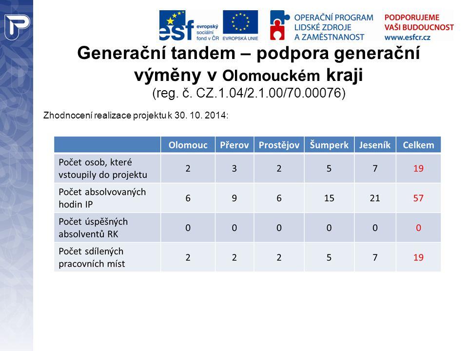 Generační tandem – podpora generační výměny v Olomouckém kraji (reg. č. CZ.1.04/2.1.00/70.00076) Zhodnocení realizace projektu k 30. 10. 2014: