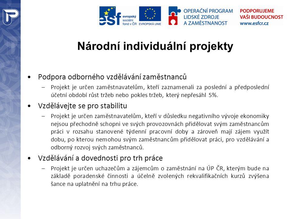 Národní individuální projekty Podpora odborného vzdělávání zaměstnanců –Projekt je určen zaměstnavatelům, kteří zaznamenali za poslední a předposlední