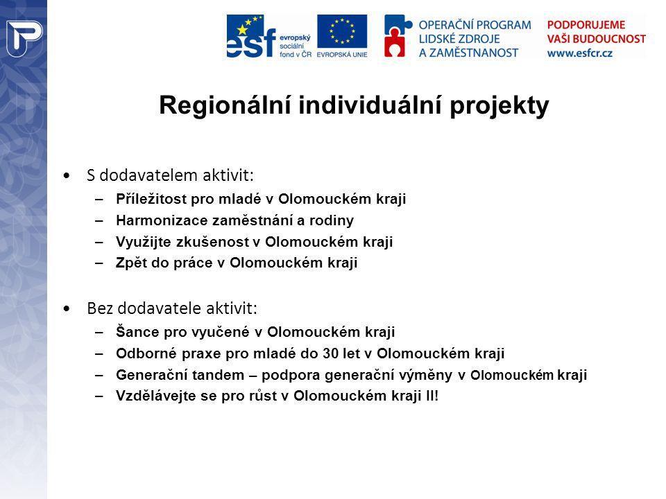 Regionální individuální projekty S dodavatelem aktivit: –Příležitost pro mladé v Olomouckém kraji –Harmonizace zaměstnání a rodiny –Využijte zkušenost