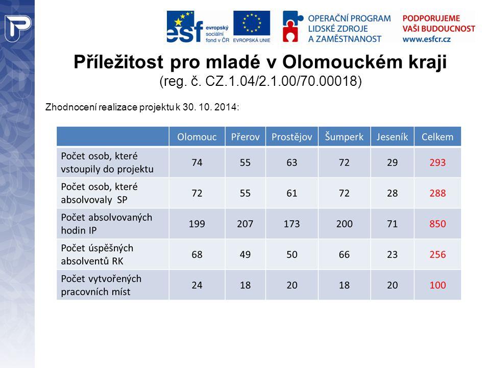 Příležitost pro mladé v Olomouckém kraji (reg. č. CZ.1.04/2.1.00/70.00018) Zhodnocení realizace projektu k 30. 10. 2014:
