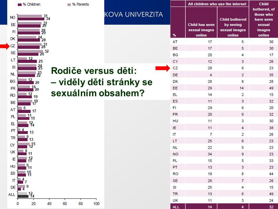 12 Rodiče versus děti: – viděly děti stránky se sexuálním obsahem
