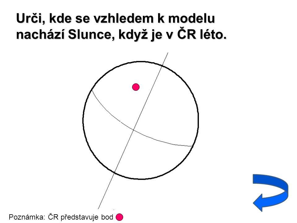 Urči, kde se vzhledem k modelu nachází Slunce, když je v ČR léto. Poznámka: ČR představuje bod