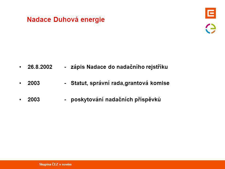 Nadace Duhová energie 26.8.2002- zápis Nadace do nadačního rejstříku 2003- Statut, správní rada,grantová komise 2003- poskytování nadačních příspěvků Skupina ČEZ v novém