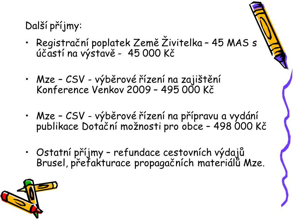 Další příjmy: Registrační poplatek Země Živitelka – 45 MAS s účastí na výstavě - 45 000 Kč Mze – CSV - výběrové řízení na zajištění Konference Venkov 2009 – 495 000 Kč Mze – CSV - výběrové řízení na přípravu a vydání publikace Dotační možnosti pro obce – 498 000 Kč Ostatní příjmy – refundace cestovních výdajů Brusel, přefakturace propagačních materiálů Mze.