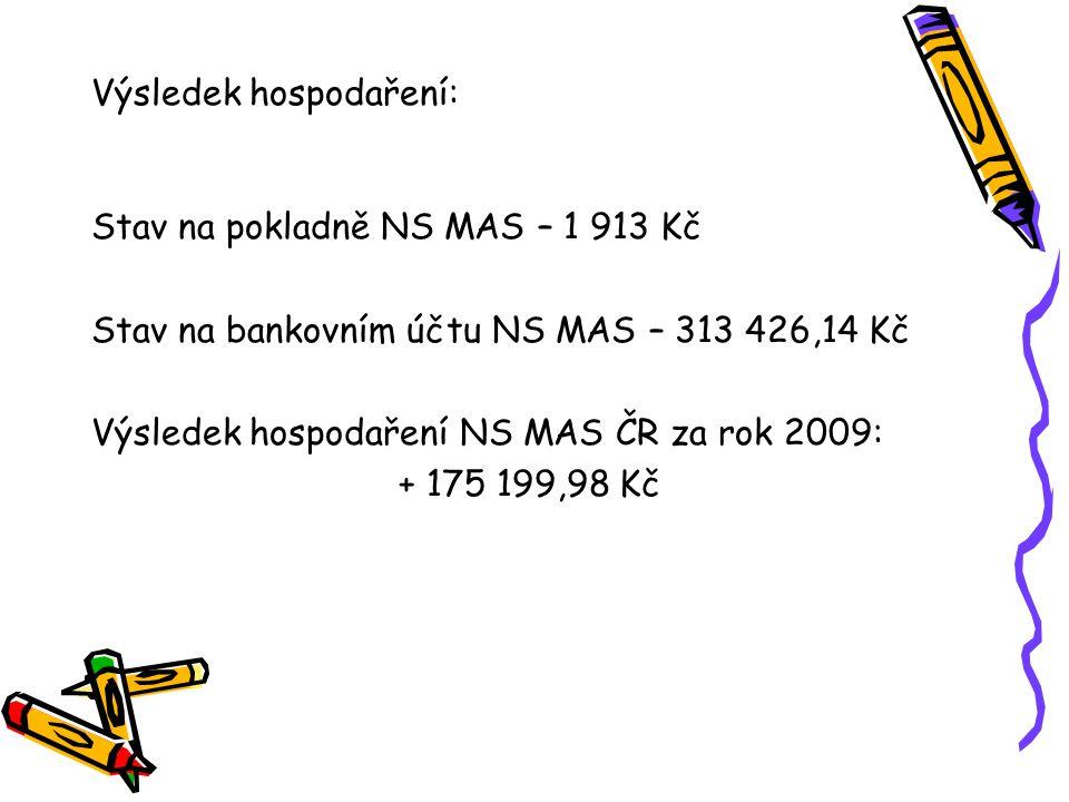 Návrh na usnesení VH: Valná hromada bere na vědomí zprávu o hospodaření za rok 2009 Valná hromada schvaluje výsledek hospodaření – hospodářský zisk 175 199,98 Kč Valná hromada ukládá předsedovi NS MAS ČR podat daňové přiznání za rok 2009 v zákonné lhůtě