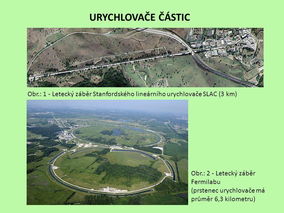 URYCHLOVAČE ČÁSTIC Obr.: 1 - Letecký záběr Stanfordského lineárního urychlovače SLAC (3 km) Obr.: 2 - Letecký záběr Fermilabu (prstenec urychlovače má
