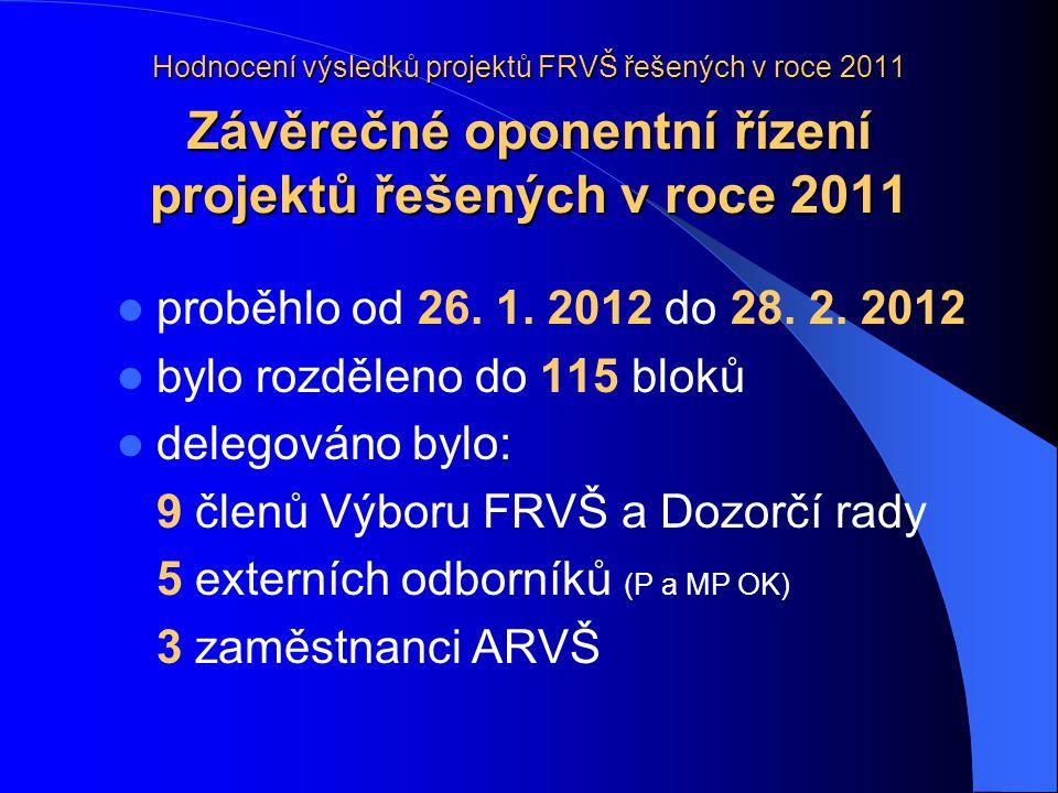 Hodnocení výsledků projektů FRVŠ řešených v roce 2011 Závěrečné oponentní řízení projektů řešených v roce 2011 proběhlo od 26.