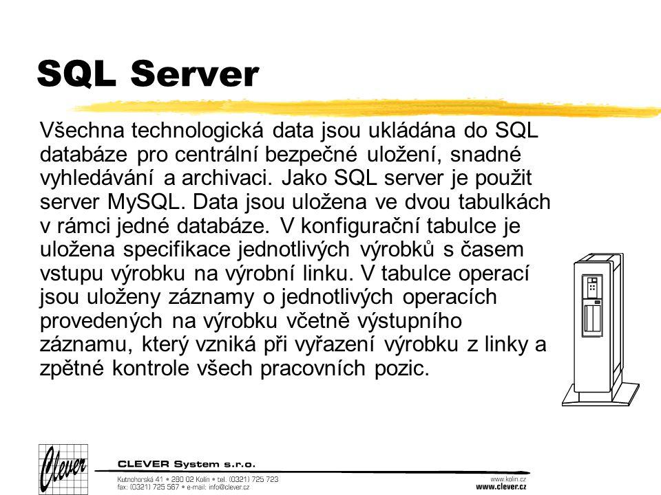SQL Server Všechna technologická data jsou ukládána do SQL databáze pro centrální bezpečné uložení, snadné vyhledávání a archivaci.