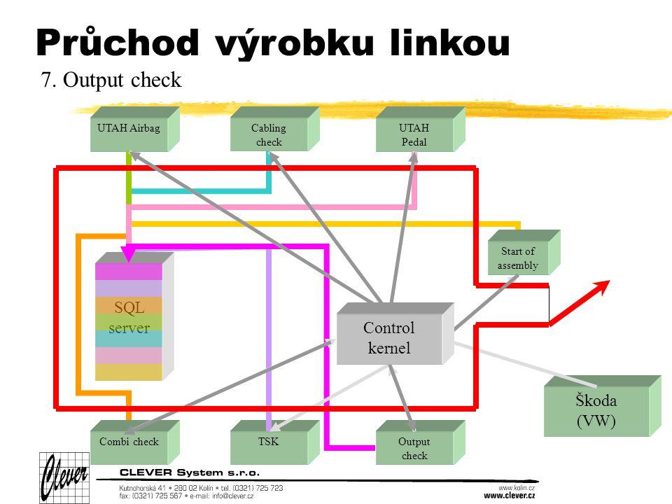 Data from the orderer (VW)1.