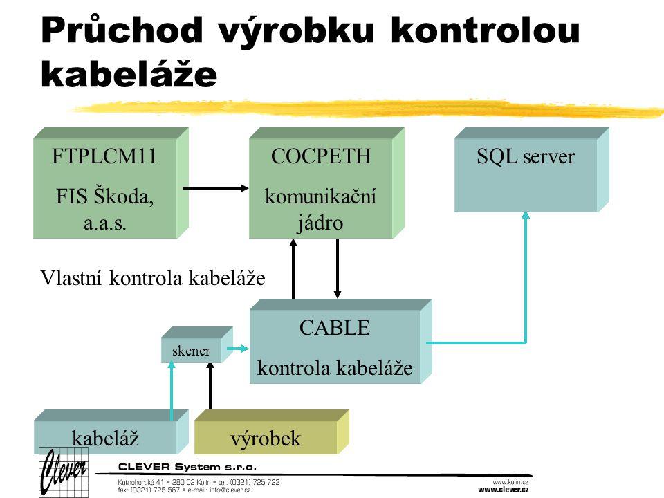 Průchod výrobku kontrolou kabeláže SQL serverFTPLCM11 FIS Škoda, a.a.s.