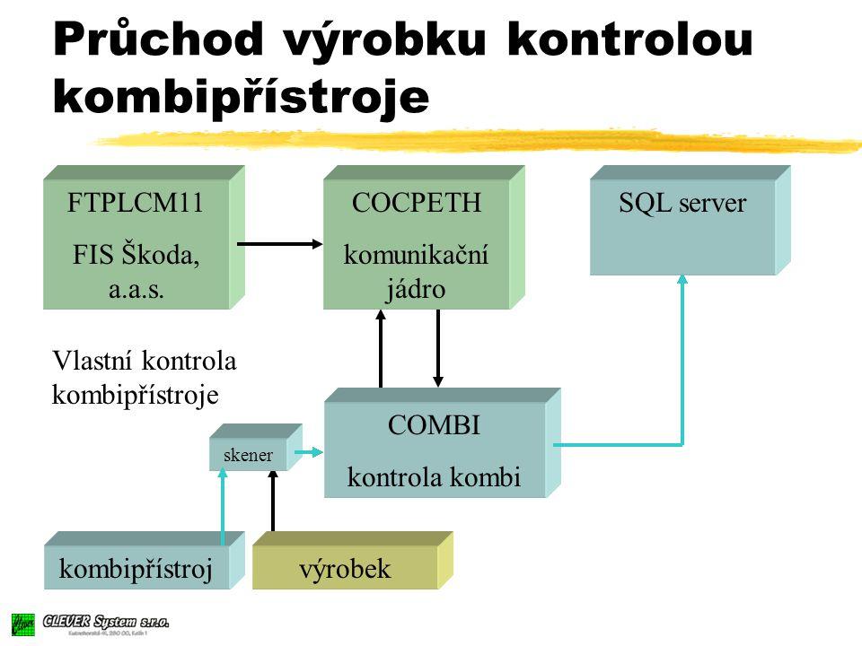 Kontrola sekvenceVlastní kontrola kombipřístroje Průchod výrobku kontrolou kombipřístroje SQL serverFTPLCM11 FIS Škoda, a.a.s.