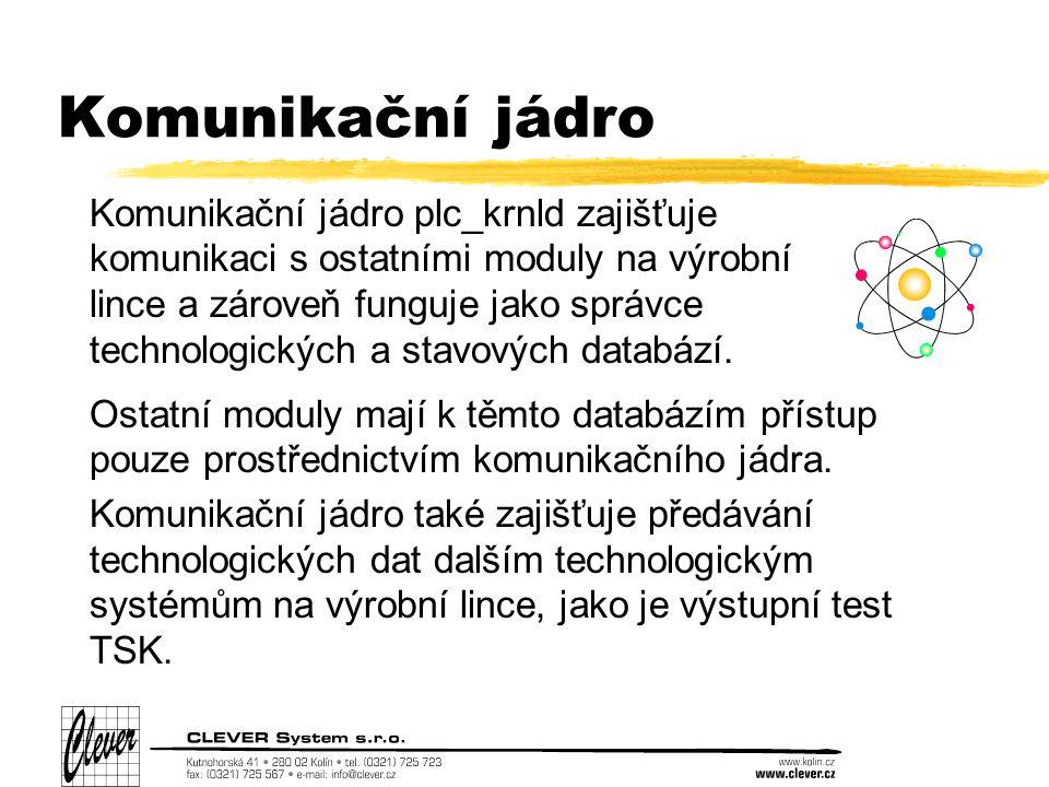 Komunikační jádro Ostatní moduly mají k těmto databázím přístup pouze prostřednictvím komunikačního jádra.