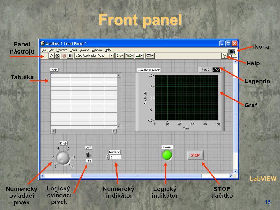 15 LabVIEW Front panel Panel nástrojů Logický ovládací prvek GrafLegenda Logický indikátor STOP tlačítko Tabulka Ikona Numerický indikátor Numerický o