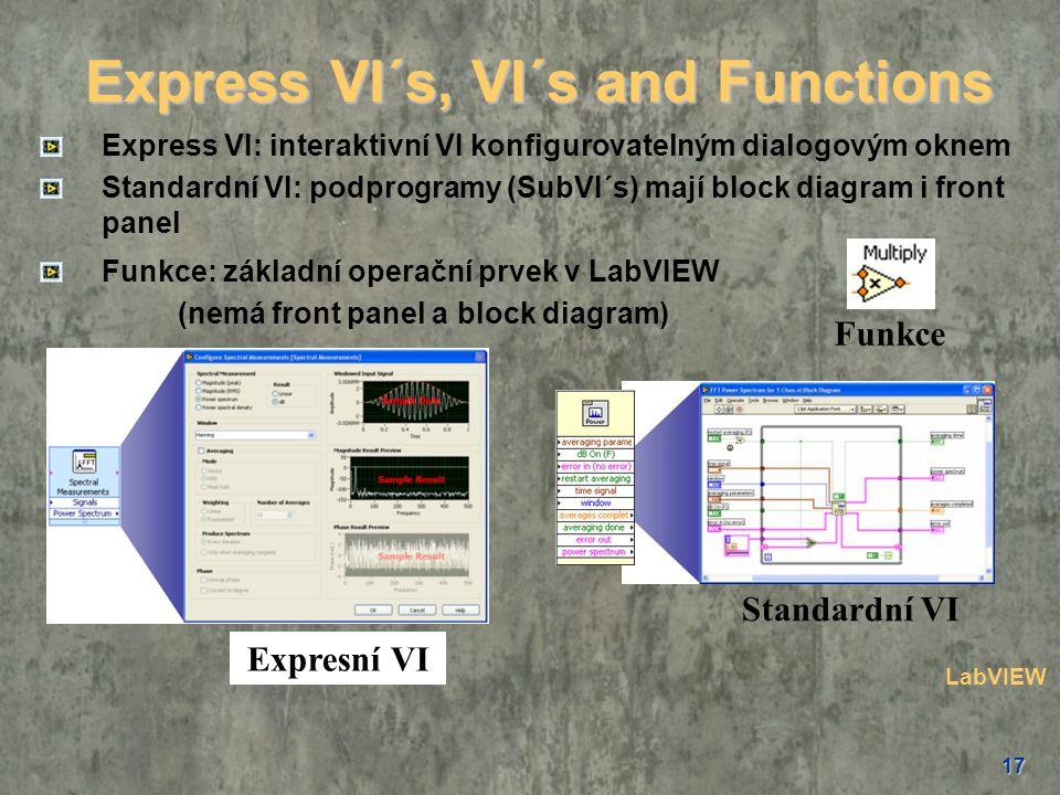 17 Express VI´s, VI´s and Functions Expresní VI Standardní VI Funkce LabVIEW Express VI: interaktivní VI konfigurovatelným dialogovým oknem Standardní