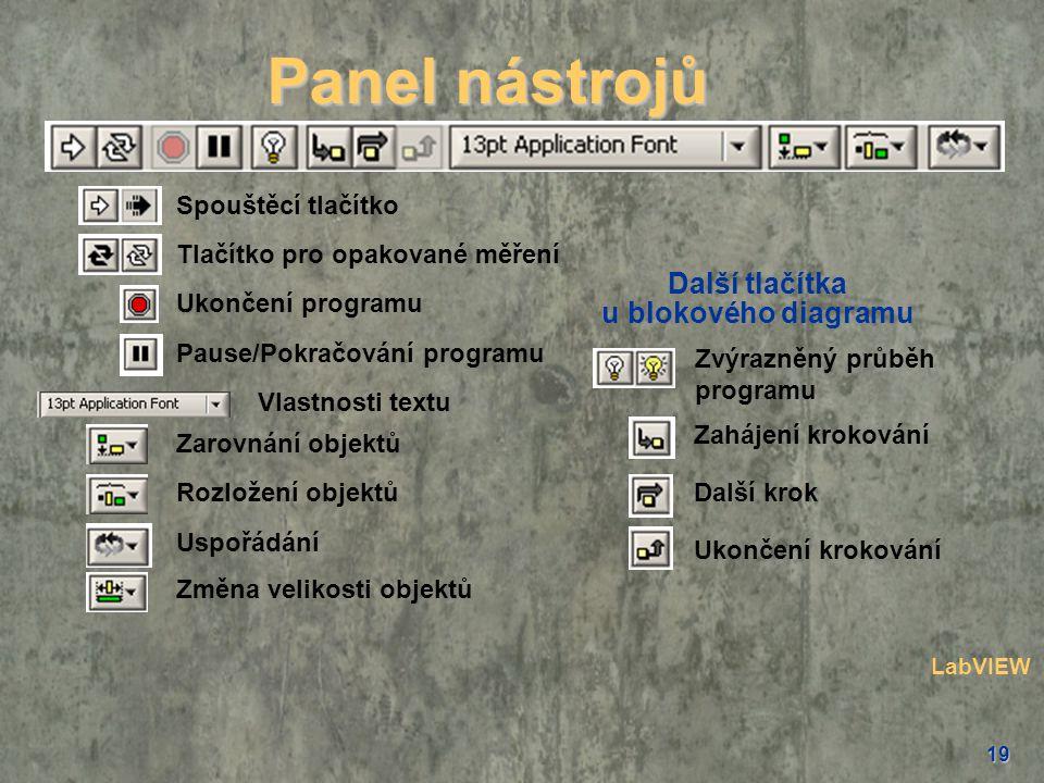 19 Další tlačítka u blokového diagramu Panel nástrojů Spouštěcí tlačítko Zvýrazněný průběh programu LabVIEW Tlačítko pro opakované měření Ukončení pro