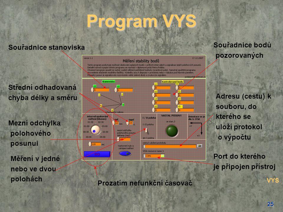 25 Program VYS VYS Souřadnice stanoviska Souřadnice bodů pozorovaných Střední odhadovaná chyba délky a směru Adresu (cestu) k souboru, do kterého se u