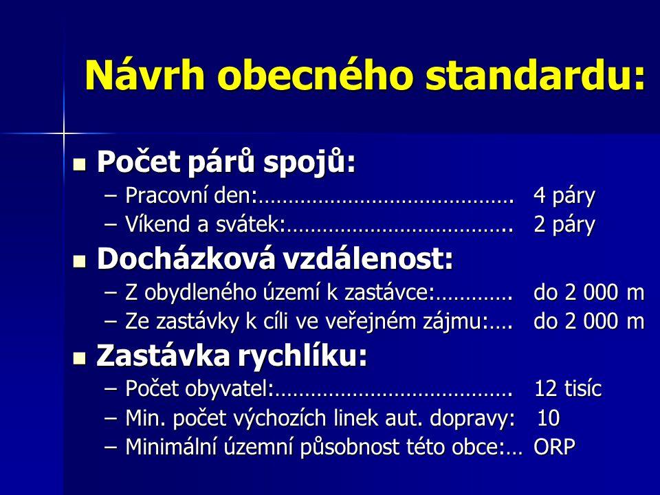 Další informace: Internet - www.sbp.cz: Internet - www.sbp.cz: –Redakčně upravená zpráva za rok 2005 –Redakčně upravená zpráva za rok 2006 Na vyžádání: Na vyžádání: – Seznam obcí pod standard pro jednotlivé kraje –Návrh dalších analýz dle individuálních požadavků SBP Consult, Černá 8, 110 00 Praha 1 mail: sbp@sbp.cz, tel.