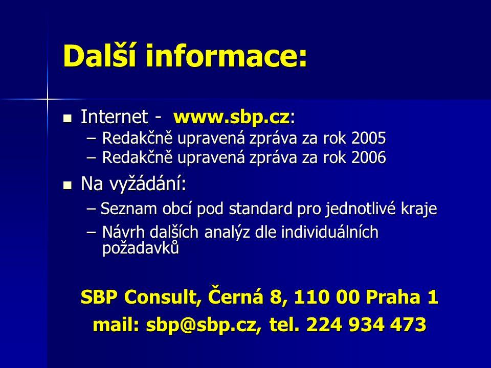 Další informace: Internet - www.sbp.cz: Internet - www.sbp.cz: –Redakčně upravená zpráva za rok 2005 –Redakčně upravená zpráva za rok 2006 Na vyžádání