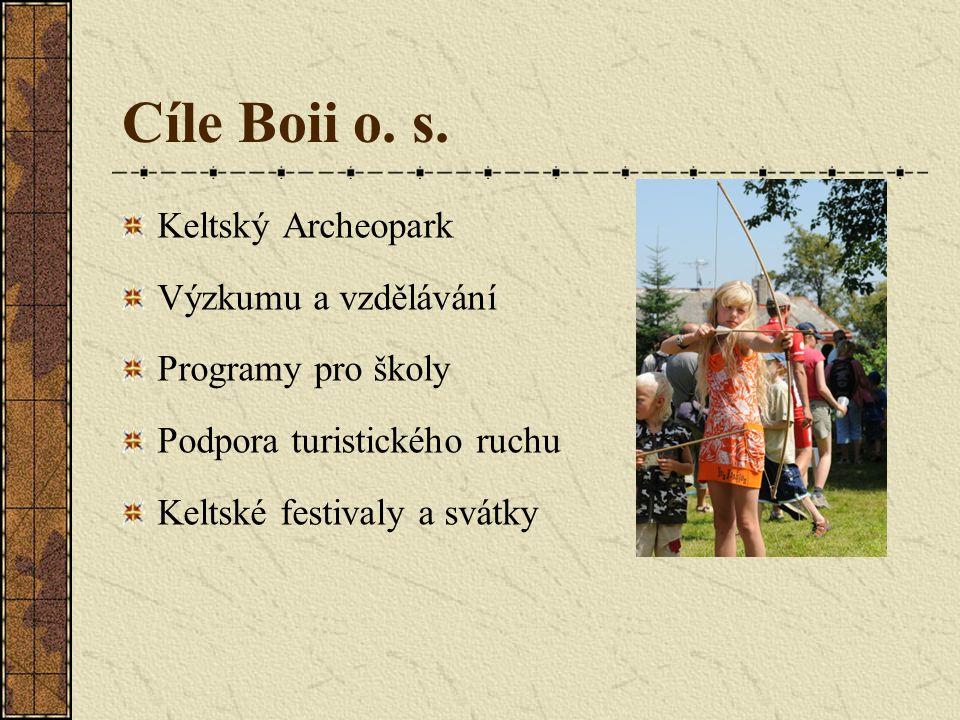 """Keltský archeopark """"Keltové v srdci Evropy Komplex Keltského archeoparku Nasavrky tvoří 5 hlavních aktivit: 1."""