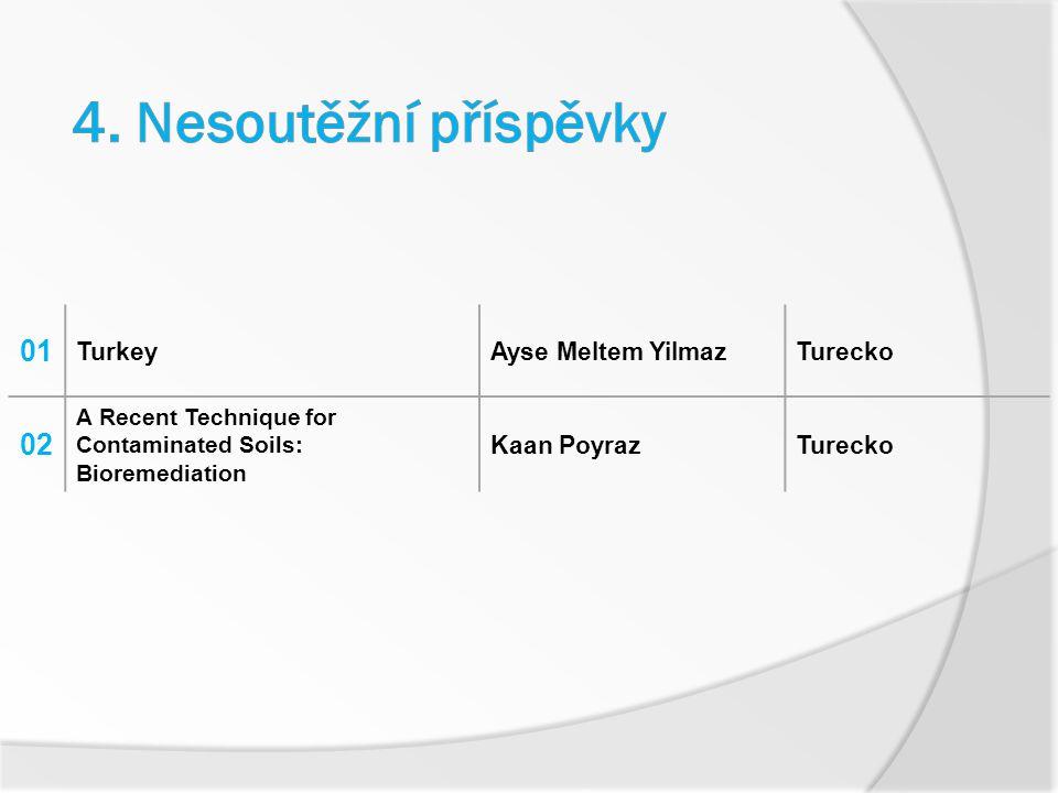 01 TurkeyAyse Meltem YilmazTurecko 02 A Recent Technique for Contaminated Soils: Bioremediation Kaan PoyrazTurecko